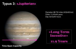 Jupiterian